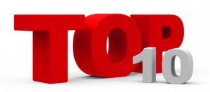 Букмеерские конторы топ 10 России разрешенные